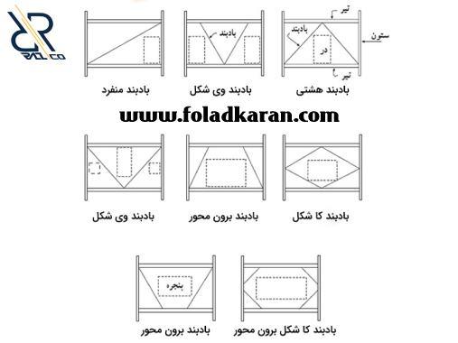 طراحی ساختمانهای فولادی